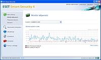 Monitor aktywności sieciowej
