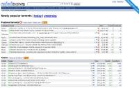 Mininova - jeden z największych serwisów torrentowych na świecie.