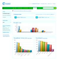 Visikid działa jako usługa. Dostęp do raportów odbywa się z poziomu przeglądarki internetowej.