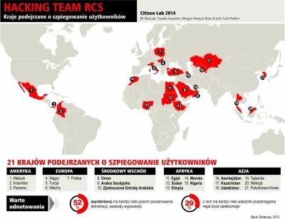 Mapa 21 krajów wymienionych w raporcie Citizen Lab, które potencjalnie mogą korzystać z oprogramowania Remote Control System firmy Hacking Team.
