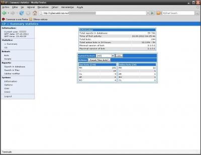 Panel kontrolny oprogramowania do zarządzania botnetem Zeus – fot. Laboratoriomalware.blogspot.com.