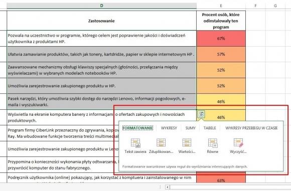 Menu Szybka analiza gromadzi najczęściej używane funkcje przetwarzania danych wprowadzonych do arkusza.