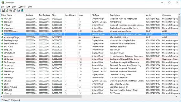 Bezpłatne narzędzie DriverView wyświetla listę wszystkich sterowników zainstalowanych w systemie, podając szczegółowe informacje takie jak numer wersji.