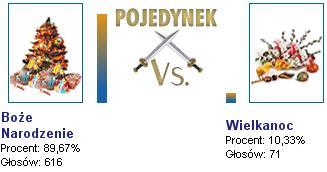 Wyniki Pojedynku PCWK